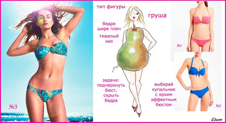 елена чудинова диетолог сайт